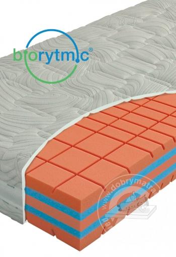 Matrac DAVINCI Biodynamic